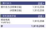SBI証券20081231